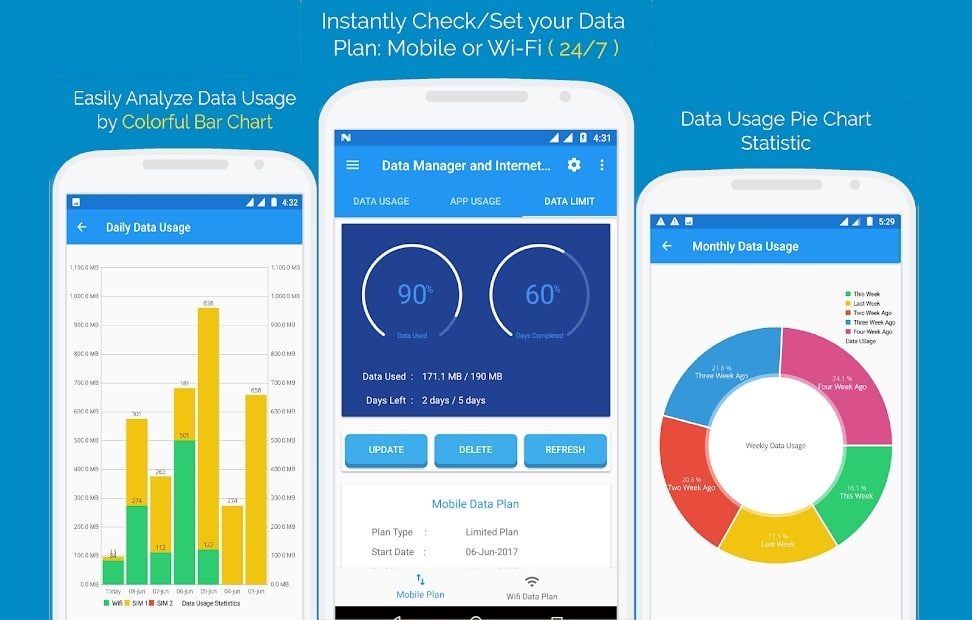 The Best Apps for Monitoring Data Usage - TigerMobiles com