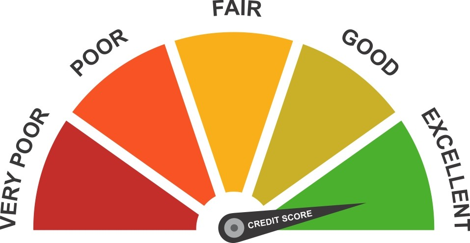 Things You Need to Know About Your Credit Rating