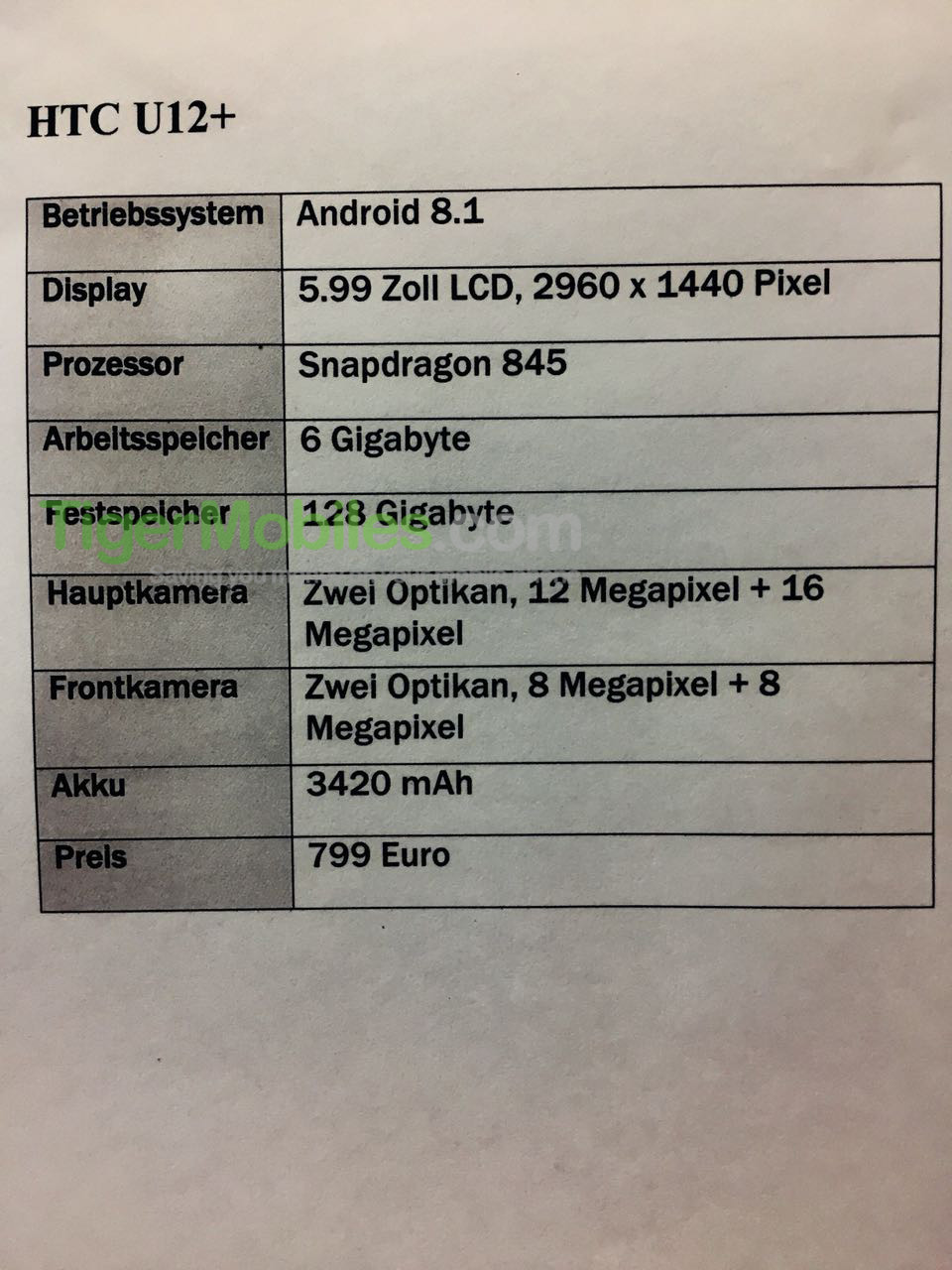 HTC U12 Plus leaked material
